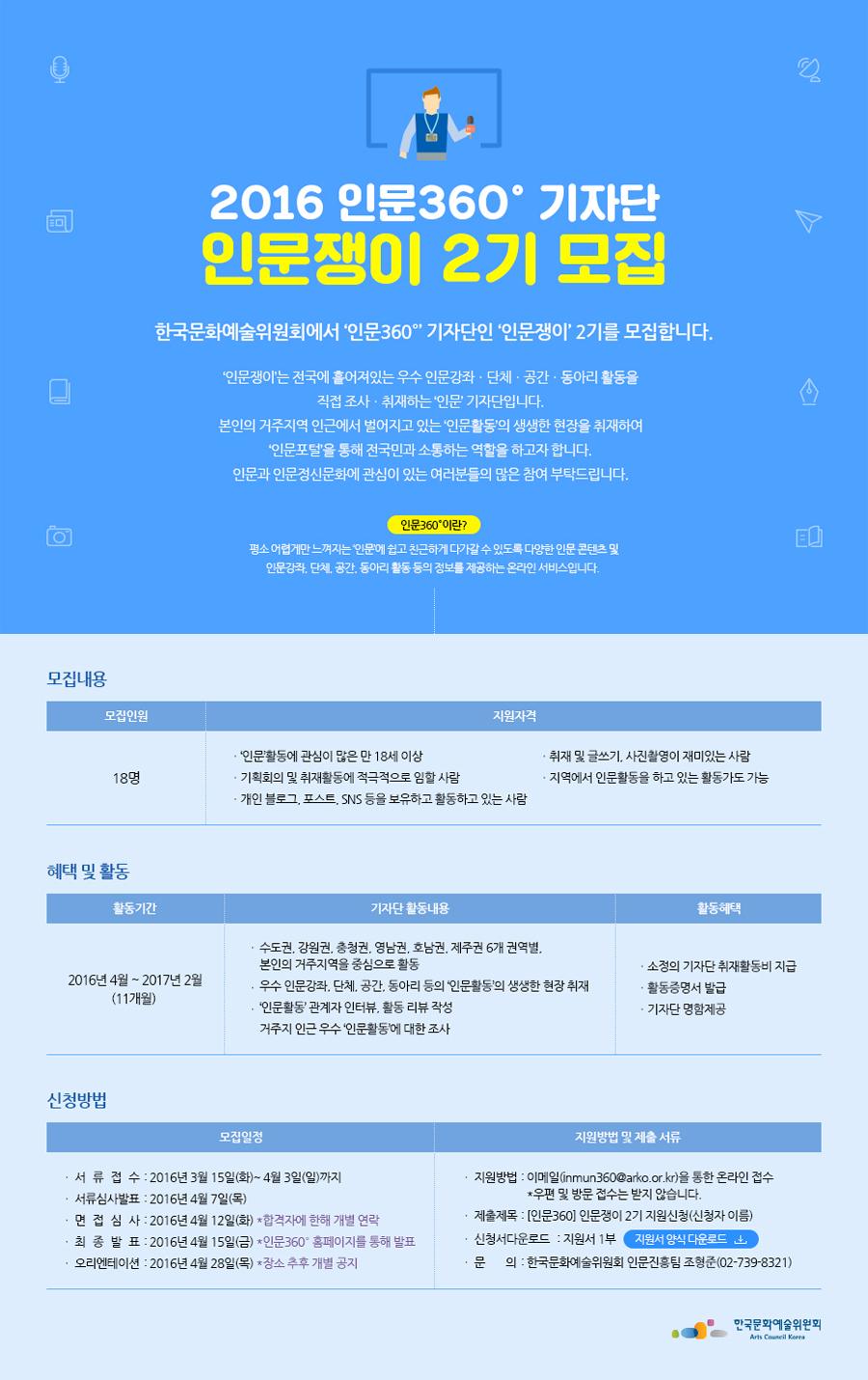2016 인문360° 기자단 『인문쟁이』 2기 모집